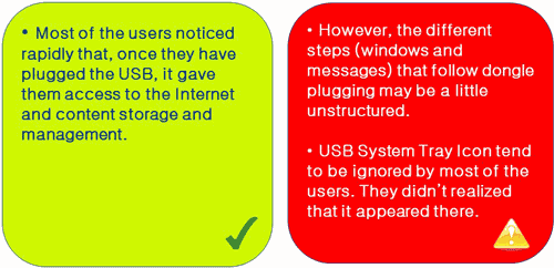 excerpt from pre-launch tests showing a good understanding of the idea but issues with the messages during the installation process and overlooking the tray icon