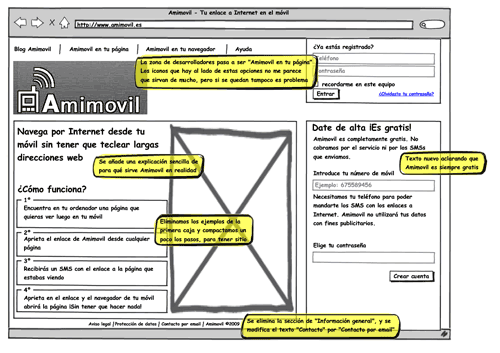 Electronic wireframe of Amimovil homepage, with several notes