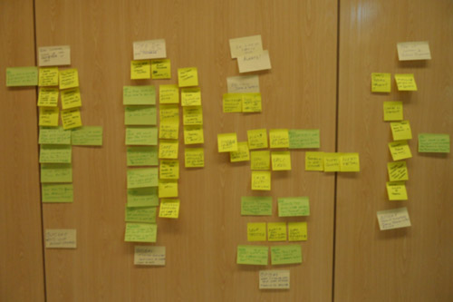 blurred image of post-its on wall