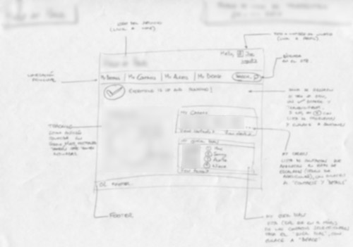 blurred image of hand-drawn sketch for user dashboard