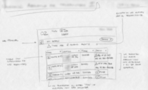 blurred image of alternative hand-drawn sketch for admin-like user dashboard