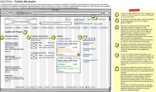 blurred annotated wireframe for online supermarket's customer dashboard