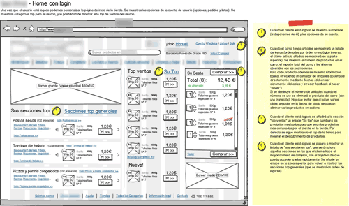 blurred annotated wireframe for online supermarket's home