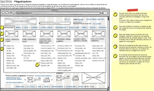 blurred annotated wireframe for online supermarket's mega-drop-down primary navigation