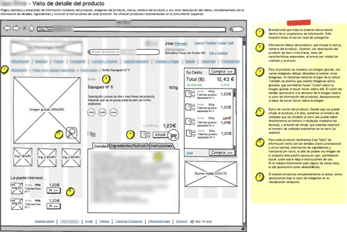 blurred annotated wireframe for online supermarket's product details