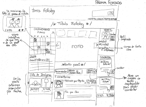 Hand-drawn wireframe for Fotolog main view